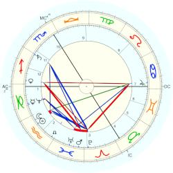 King of France Charles V - natal chart (Placidus)