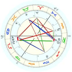 William Calman - natal chart (Placidus)