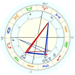 Drug Dealer 38492 - natal chart (Placidus)