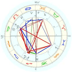 Maurice Challe - natal chart (Placidus)