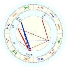 Shoghi Effendi : official date of birth - natal chart (Placidus)