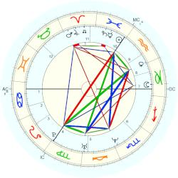 Elizabeth of York - natal chart (Placidus)
