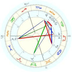 Pope Paul V - natal chart (Placidus)