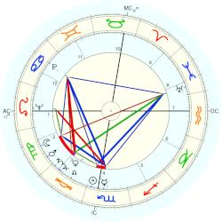 Warren Allen Smith - natal chart (Placidus)