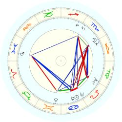 Ian Curtis - natal chart (noon, no houses)