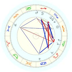 Arthur Worsley - natal chart (noon, no houses)