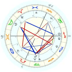 William John Hartack - natal chart (Placidus)