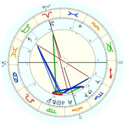 Homicide: Serial Killer 39667 - natal chart (Placidus)