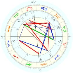 Sean McDonough - natal chart (Placidus)