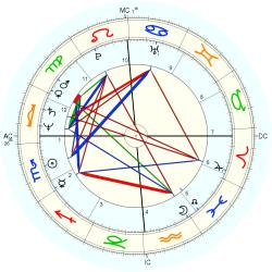 Lawrence O'Donnell - natal chart (Placidus)