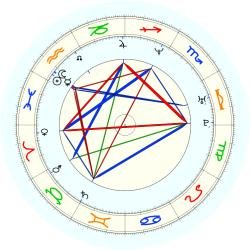 Drew Bledsoe - natal chart (noon, no houses)