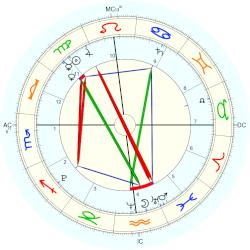 Spencer O'Reilly - natal chart (Placidus)