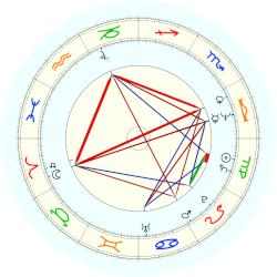 Bill O'Reilly - natal chart (noon, no houses)