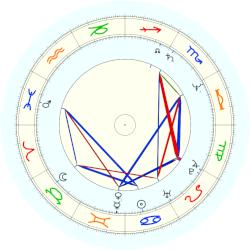 Montel Williams - natal chart (noon, no houses)