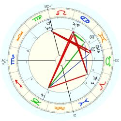 Accident: Steamer St Philbert - natal chart (Placidus)