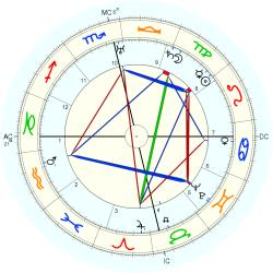 Accident: S.S. Anglia (ship) - natal chart (Placidus)