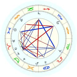 Frank Gehry - natal chart (noon, no houses)