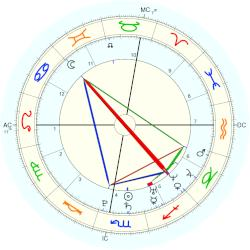 William Senne - natal chart (Placidus)