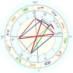 Maura Murray - natal chart (Placidus)