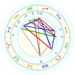 Tom Vilsack - natal chart (noon, no houses)