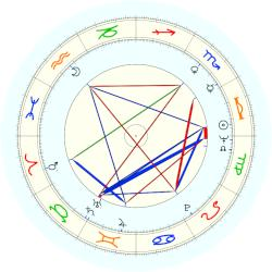 Paul Bremer - natal chart (noon, no houses)