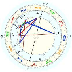 Conrad Smith - natal chart (Placidus)