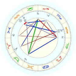Crown Princess of Denmark Mary - natal chart (noon, no houses)
