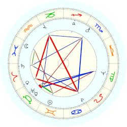 Morgan Freeman - natal chart (noon, no houses)