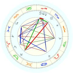 George V. Higgins - natal chart (noon, no houses)