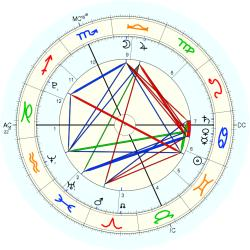 Nature: Earthquake Calif 49776 - natal chart (Placidus)