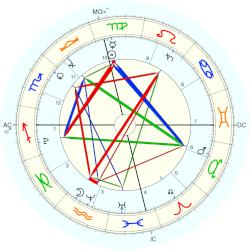 Sean Preston Federline - natal chart (Placidus)
