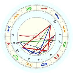 August Wilson - natal chart (noon, no houses)