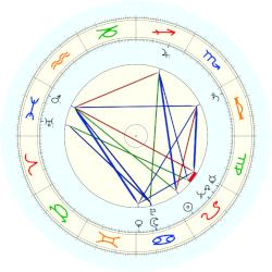 Elizabeth Short - natal chart (noon, no houses)