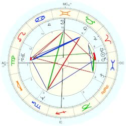 Barbara Lynch - natal chart (Placidus)