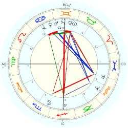 Scarlet Rose Stallone - natal chart (Placidus)