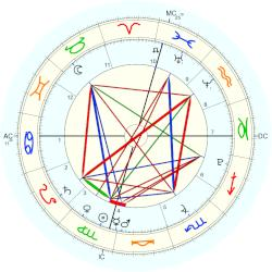 Jayden James Federline - natal chart (Placidus)
