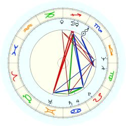 John J. (1944) Mack - natal chart (noon, no houses)