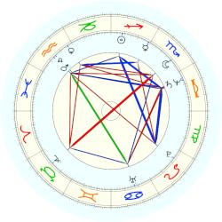 Nancy Tellem - natal chart (noon, no houses)
