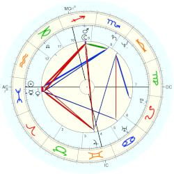 Prince of Hanover (1954) Ernst August - natal chart (Placidus)