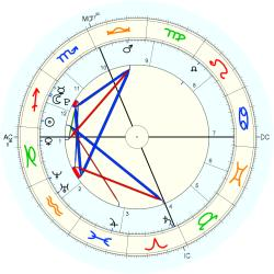 James Harper Pickering - natal chart (Placidus)