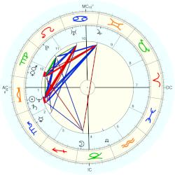 Shelley Ackerman - natal chart (Placidus)