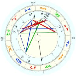 James McGrath - natal chart (Placidus)