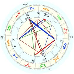 William Gordon Bowen - natal chart (Placidus)