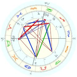 Willie McCovey - natal chart (Placidus)