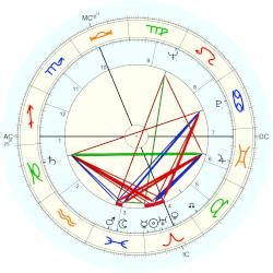 Joe Fortunato - natal chart (Placidus)