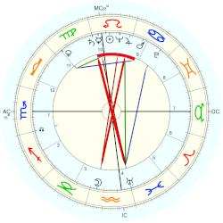 James Vance Galloway - natal chart (Placidus)