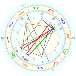 Thomas Griffith - natal chart (Placidus)