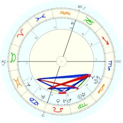 Marcelyn Louie - natal chart (Placidus)