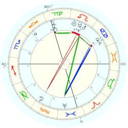 William Henry Moncrief - natal chart (Placidus)