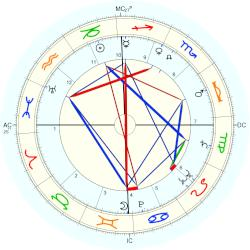 Lee Laverne Morgan - natal chart (Placidus)
